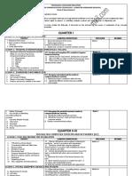 Budget of Work Chs-grade 9 Quarter1-4