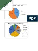 Demografi(Graf 1-4)