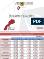 Region en Graphes Exercice 2014 Edition 2015