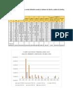 Recopilación de Datos para la corrida Hidráulica usando el software de diseño y análisis de Bentley.docx