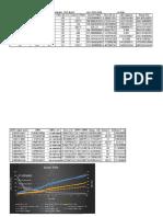 Data Hasil Praktikum
