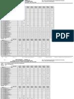 Engineering Fresher Resume Sample Download