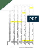 4 Estaciones Correccion de Datos Faltantes