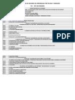 Calendarización de Sesiones de Aprendizaje Por Fechas y Unidades - Fcc 4to - 2018
