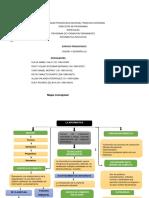 mapa conceptual gestion de centros.docx