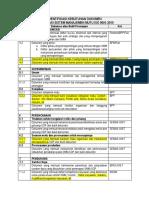 Identifikasi Kebutuhan Dokumen Iso 9001 2015 Umy Oke