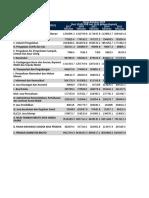 PDB Indonesia 2017