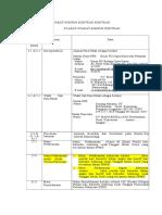 Syarat - Syarat Khusus Kontrak.docx