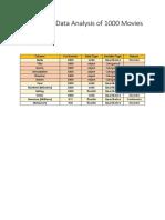 Exploratory Data Analysis of 1000 Movies Database.docx