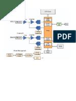 Block Diagram of DSO