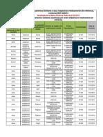 Nomes de medicamentos.pdf