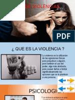 Tipos de Violencias Creazy