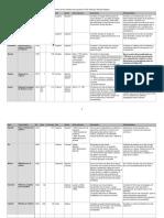 Historia de Los Mc3a9todos PDF