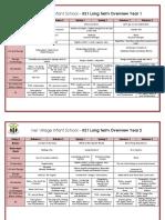 KS1 Curriculum Overview 2019.docx