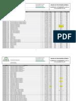20181102 GIQ Calendario Examenes (1)