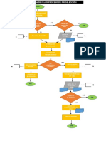 Diagrama Proceso de Preselección