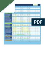 XML Database