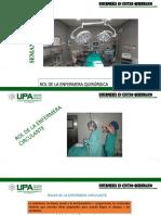 Clase 03 Centro Quirurgico - 2018 -i Rol de La Enfermera Quirurgica