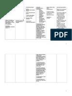 17776369-Drug-Study-on-Emergency-Drugs.doc