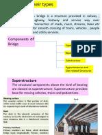 2.bridge and its  components.pdf