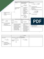 Formulario de Proba y Estadistica