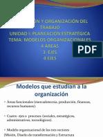 1 Modelos Pot Organizacionales