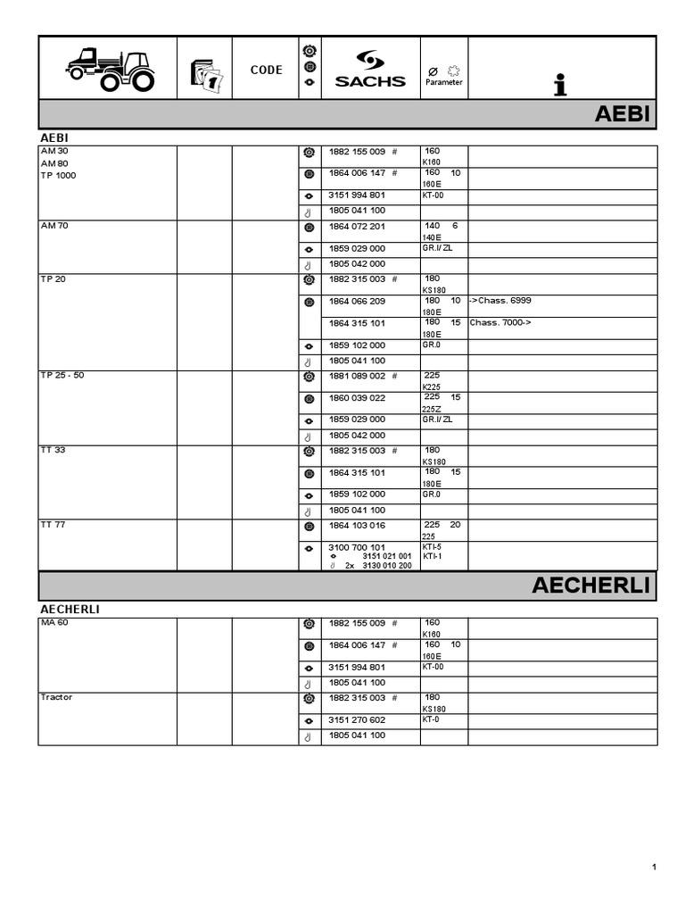 Kupplungsscheibe für Kupplung SACHS 1862 516 343