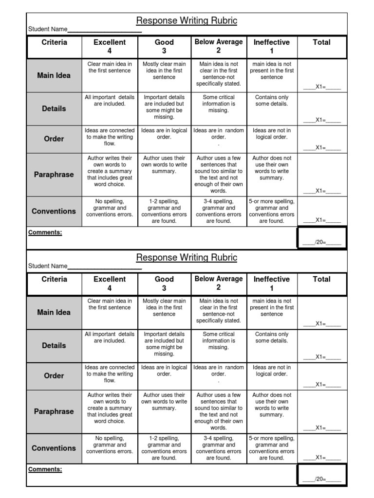 Summary Writing Rubric  PDF  Rubric (Academic)  Human Communication