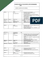 Calendario de Actividades Módulo de Morfología Enfermería 2018