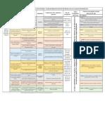 MATRIZ DE OPERACIONALIZACION  PROAULA  5° SEMESTRE 2019-1 x (1).docx