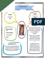 Tarjeta de Presentación Personal