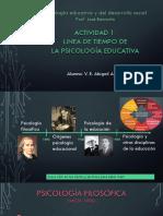 psicologia educativ