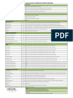 EDCO 2019 Catalog
