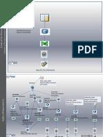 HLD Control de Procesos v3