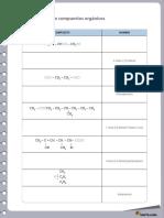 nomenclaturacompuestos organicos.pdf