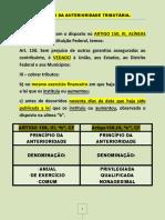 6 PRINCÍPIO DA ANTERIORIDADE TRIBUTÁRIA.docx