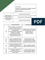 plan de Clases- Análisis Dimensional.pdf