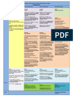 programacao_UNIJUI.pdf