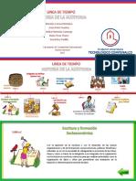 lineadetiempoauditoria-150821194604-lva1-app6892.pdf