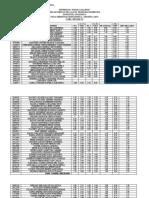 Notas Definitivas Seccion k Segundo Lapso
