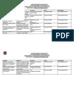 Cronograma de Actividades Gestion Directiva