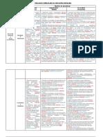 Estructura de los OA en Progresión de Habilidades.docx