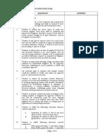 Tender Clarification -Questionaires Structure