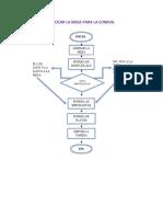TALLER DE INFORMATICA COMPLETO1 (1).docx