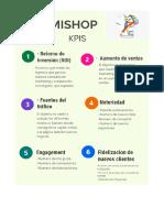 KPI Miguel Laura (1)