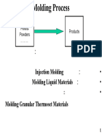 injection Molding Machine.pdf