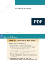 2807291 control of body movements physiology