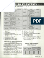 Engineering-Constants.pdf