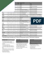 DBA-RRR Hoja Referencia v1.21