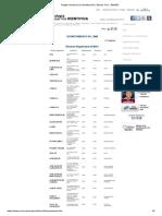 Oficinas -Registro Nacional de Identificación y Estado Civil __ RENIEC